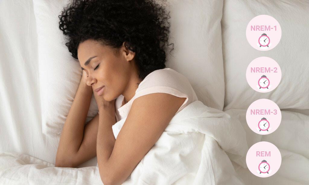 SØVN: Søvn er en svært viktig del av livet vårt, og er helt essensiell for at vi skal kunne fungere i dagliglivet. Foto: Fizkes /B NTB